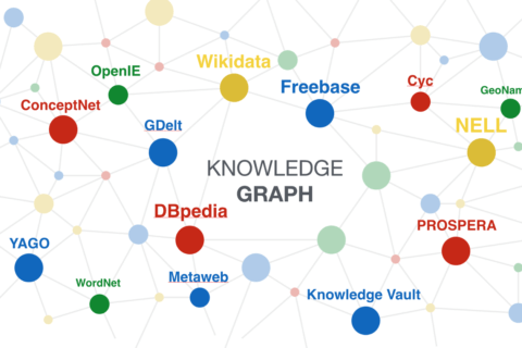 Open Knowledge Graphs